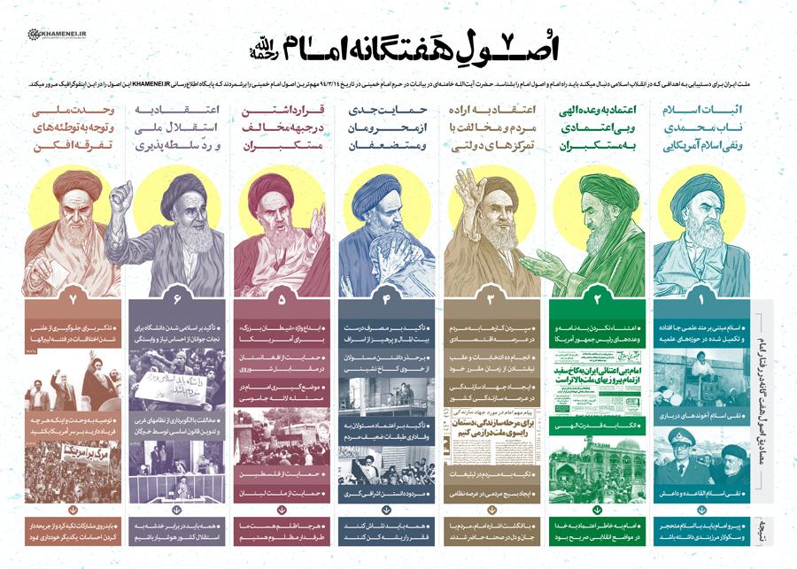 اصول هفتگانه امام خمینی