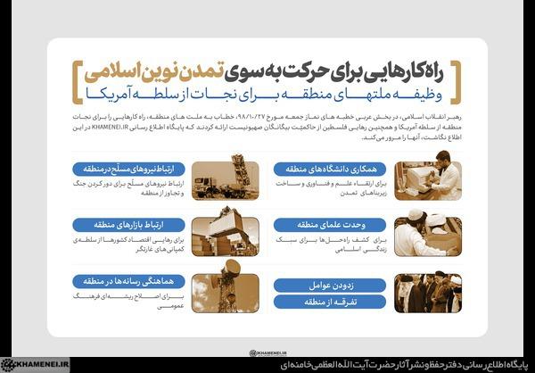 راهکارهایی برای حرکت به سوی تمدن نوین اسلامی