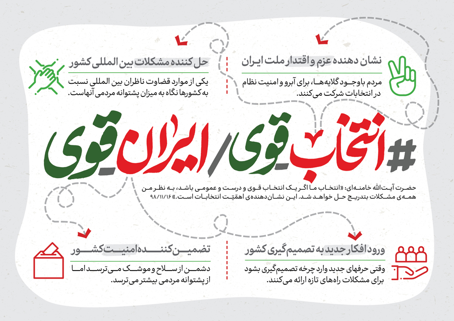 انتخاب قوی، ایران قوی